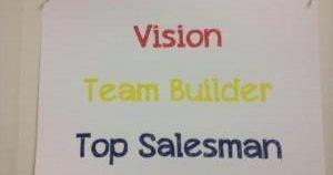 New Business Impact Salestraining